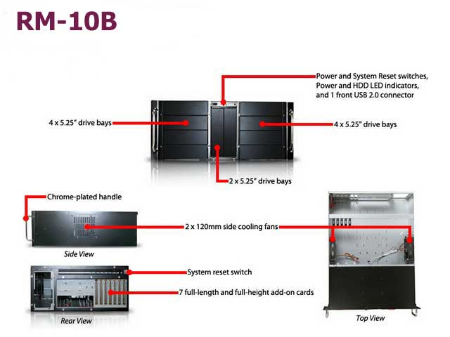 10 bay rackmount case, 10 x 5.25