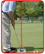 putting alignment system, Putting Plane system. putting track and mirro - helps you put back and through on plane