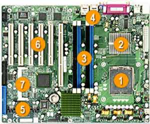 SUPERMICRO P8SCT DRIVERS (2019)