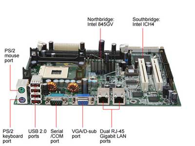 Tyan S3098G2N-G Tomcat i845gv Socket 478 for Intel Pentium 4-M,Celeron D, Intel P4 Northwood and Prescott, Intel 845GV, 2 DDR, 2 PCI, VIDEO, USB, LAN, IDE Support.