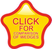 Review of Golf Wedges